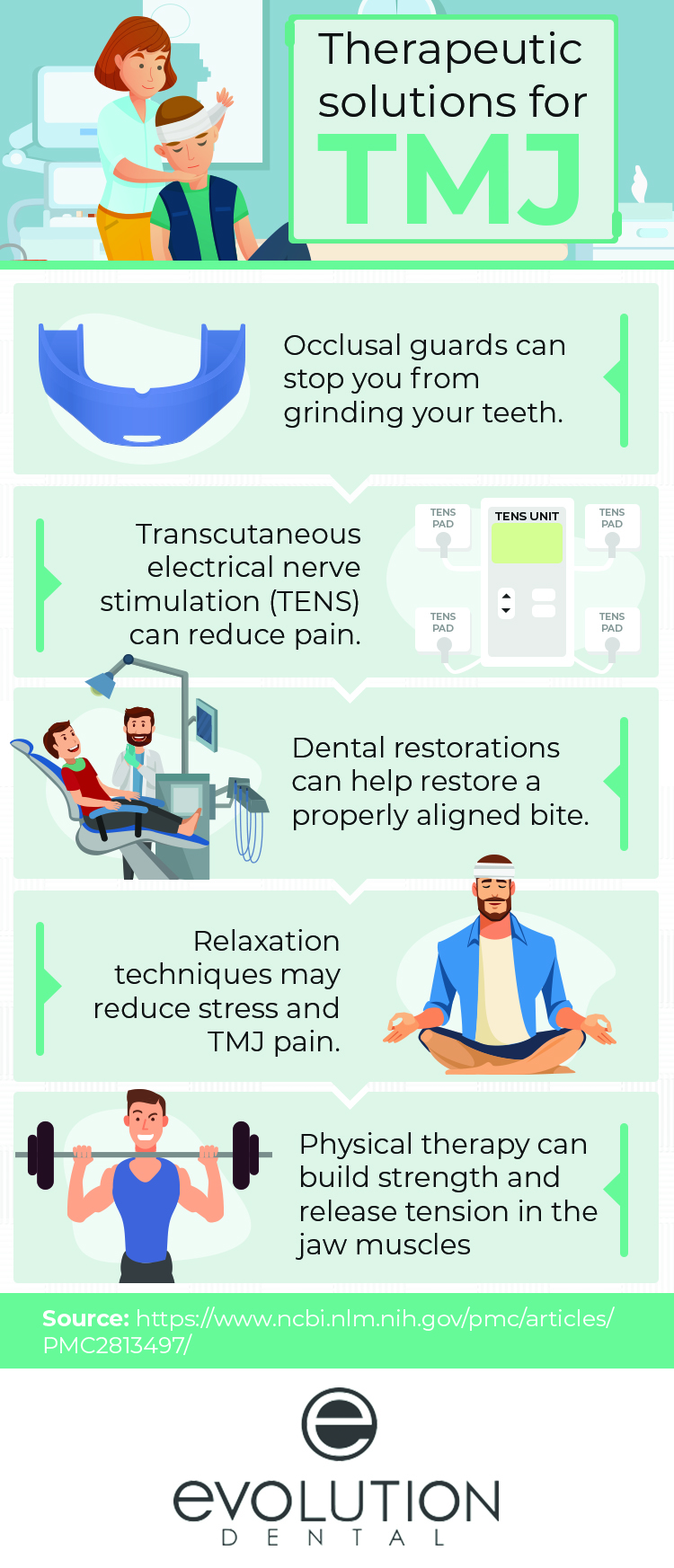 infographic listing TMJ therapeutic solutions